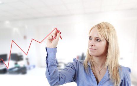 Hitra rast podjetja